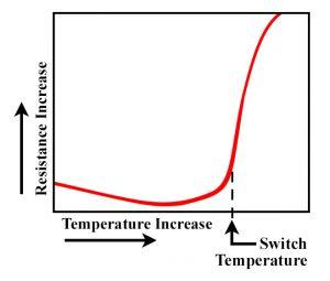 Thermistor Temperature Sensors Dwyer Instruments Blog