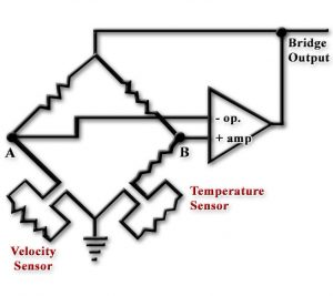Anemometer Circuit Diagram | What Are Thermo Anemometers Or Hot Wire Air Velocity Sensors
