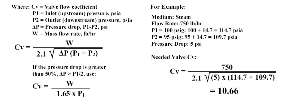 Control Valve Sizing – Dwyer Instruments Blog